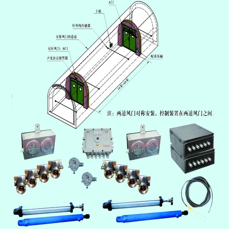 矿用风门的机械传动机构